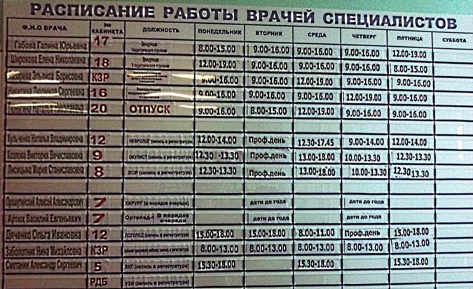 Вилонова 27 детская поликлиника карта